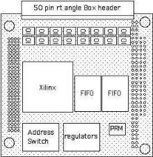 Bi-Directional Data Interface simulates target system.