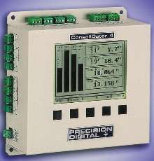 Multi-Channel Controller replaces up to 8 panel meters.