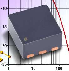 EMI Filter includes ESD protection diodes.