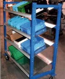 Flow Rack facilitates parts picking.