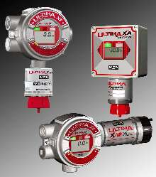 Gas Monitors come in duct-mount versions.