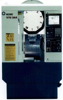 Vertical Tapping Centers have 394 ipm milling speed.