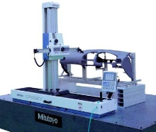 Gage combines manual operation with CMM capabilities.