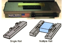 Gripping Rails with Clamps improve holding force.
