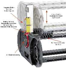 Cable Carriers decrease friction and provide smooth ride.