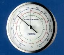 Dial Barometer features triple scales.