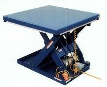 Scissor Lift Tables offer capacities from 1,000-12,000 lb.