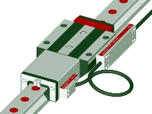 Linear Guides incorporate digital interface.