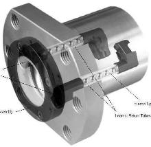 High-Speed Ball Screws have elastic spacers.