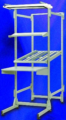 Flow Racks present parts for picking, kitting, or assembly.