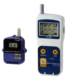 Wireless Data Logger collects data from moving equipment.