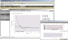 Power Measurement Software aids in power quality analysis.