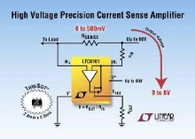 Current Sense Amplifier offers 1 microsecond response time.