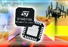 RF Synthesizer targets wireless infrastructure applications.
