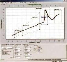 Measurement Amplifier optimizes press-fit accuracy.