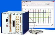 USB Switch Mainframes simplify automated test setup.