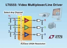 Triple Video Amplifier facilitates RGB signal routing.