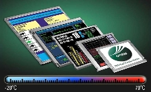 TFT LCD Displays operate from -20 to +70°C.