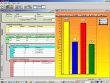 Hardware/Software collects and reports manufacturing data.