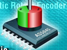 Rotary Encoder IC suits motion sensing applications.