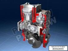 Engine Block minimizes greenhouse gas emissions.