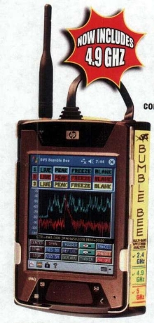 Spectrum Analyzer measures 3 distinct frequency bands.