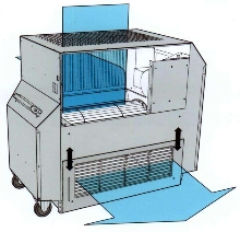 Airflow Simulator is suited for automotive industry.