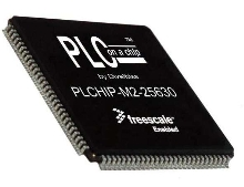 Programmable Logic Controller is housed on single chip.