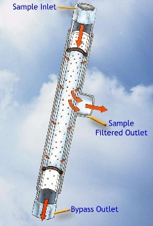 Inertial Bypass Filters extend CEMS analyzer life.