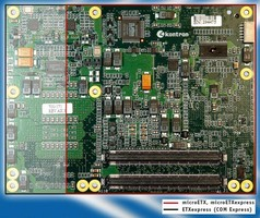Full-Featured PCI Boards feature compact footprint.
