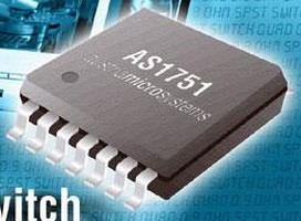Analog Signal Switches operate over 130 MHz bandwidth.