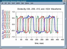 Software enables non-linear circuit simulation in RFICs.