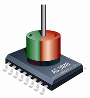 austriamicrosystems' Magnetic Rotary Encoder IC at the Heart of Megatron's Next-generation Contactless Rotary Encoders
