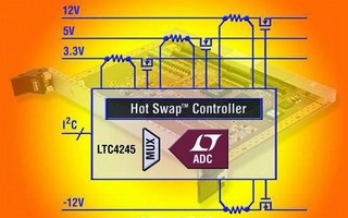 Hot Swap Controller features onboard ADC and I2C interface