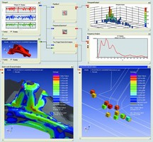 Software provides integrated CAE and test functionality.