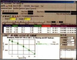 Software facilitates viscosity measurement process.