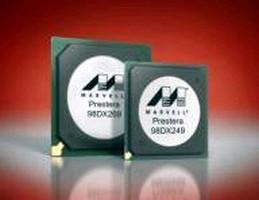 Packet Processors target SMB market.