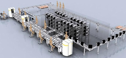 Storage/Retrieval System offers full control over process.