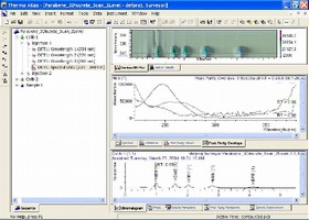 Software integrates chromatography data.