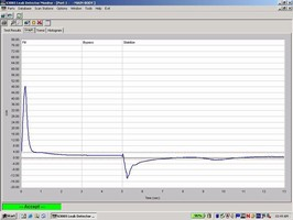 Monitoring Software optimizes leak test conditions.