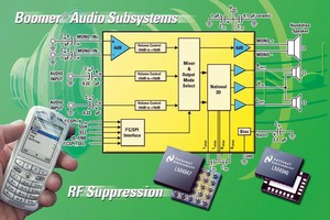 Audio Subsystems shield high-frequency interference.
