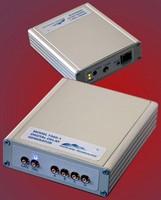 Micro Digital Delay Generator has 4-channel architecture.
