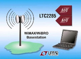Dual ADC optimizes basestation transceivers.