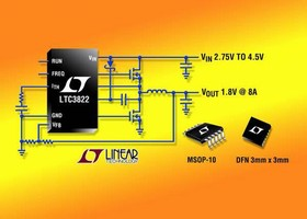 Controller delivers load current up to 20 A.