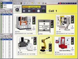 Software automates machining operations.
