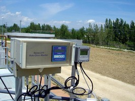 Monitors measure pollution in industrial water emissions.