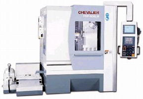 CNC Profile Grinder accelerates up to 2.5 G.