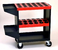 New CNC Tool Cart Designed For CAPTO® Style Tooling