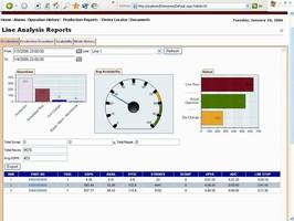 Web-Based Software optimizes manufacturing intelligence.