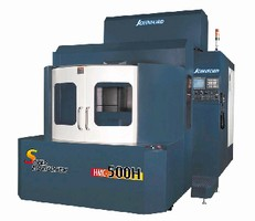 Horizontal Machining Center features box-in-box structure.